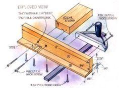 Ah! E se falando em madeira...: Gabarito articulação em caixas, projeto gratuito no blog