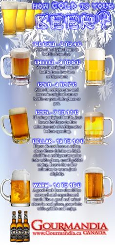 Beer is drank in all different kinds of temperature, there some warmer than the other and temperature does matter <3 themarriedapp.com hearted <3