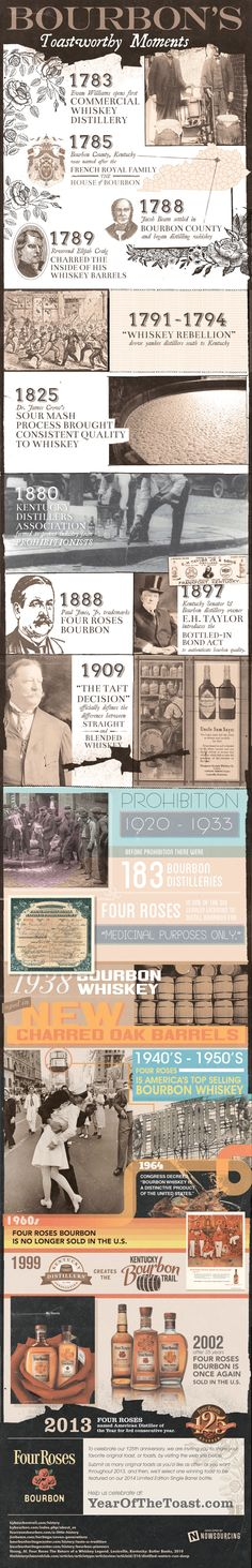 Bourbon has been around for a while, and has quite a few toastworthy moments. Check out the infographic below presented by Four Roses Bourbon to learn about some of bourbon's history. Whisky, Whiskey Distillery, Scotch Whiskey, Bourbon Whiskey, Sweet Bourbon, Four Roses Bourbon, The Distillers, Bourbon Street, Places