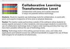 Collaborative Transformation Slide Information Literacy, Digital Literacy, Technology Tools, Collaboration, Physics, Teacher, Student, Activities, Learning