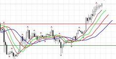 #tradingfx#currencytrading#euro#pound#profits#takeprofit Экономьте время с помощью меня.
