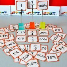 """""""Tríos numéricos"""". Memori en el que, niños de 10 a 12 años, deberán encontrar la relación entre porcentajes, decimales y fracciones para llevarse todos los tríos que puedan."""