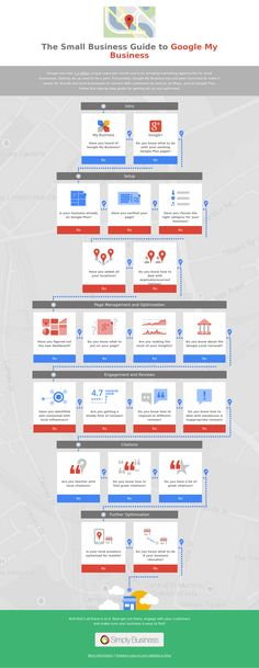 The Small Business Guide to Google My Business - #infographic #socialmedia #Google #Googleplus #marketing