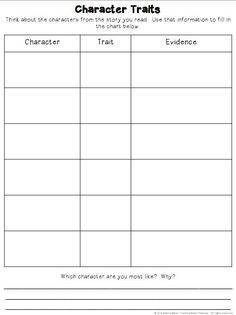1000 Ideas About Character Traits Graphic Organizer On