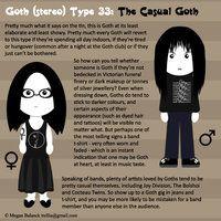 Goth Types