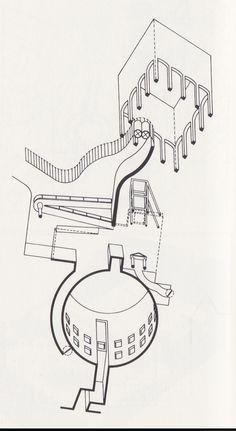 James Stirling Düsseldorf Museum of Art 1975