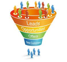 Identifying the potential sales leads through lead source are the best lead generation strategy in the business firm. Check how CRM helps you to find lead source. Lead Management, Romance Tips, Virtual Assistant Services, Business Profile, Lead Generation, Software Development, The Help, Digital Marketing, Email Marketing
