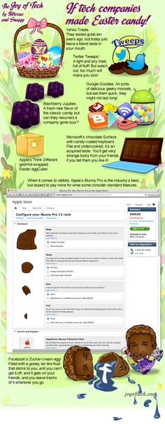 If Tech Companies Made Easter Candy (Comic) - Nitrozac and Snaggy - Voices - AllThingsD