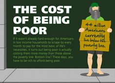 The Cost of Being Poor (slide 1 of 7; sources on slide 7) [click on this image to find a short clip exploring the rising levels of economic inequality in the U.S. and the persistent belief of Americans that their country is relatively equal]