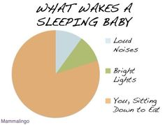 What wakes a sleeping baby? So true