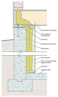 adding insulation to basement walls