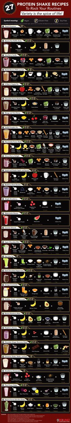 Protein shakes are great – the only problem with them is that they get a bit boring when you stick to the same old recipe week after week. That's why it's fun to mix it up every now and then and try some new flavors! This infographic has 27 different recipes for you to experiment with.