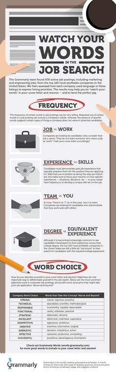 watch your words in the job search writing a cover lettercover letterscover letter resumecover letter tipsresume - Resume Cover Letter Tips