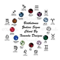 BIRTHSTONE/ ZODIAC SIGNS