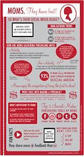 moms infographic - Google Search