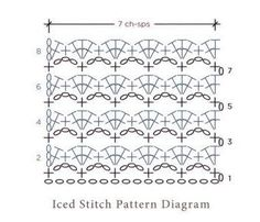 How to Read a Crochet Stitch Diagram: Crochet Symbols