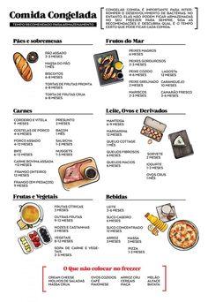 Batch Cooking, todas as dicas e segredos - Eu Como Sim Fat Foods, Batch Cooking, Freezer Meals, Recipes, Sim, Amanda, Gluten, Drink, Kitchen