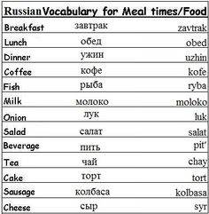 Russian Vocabulary Words for Meal Times and Food - Learn Russian