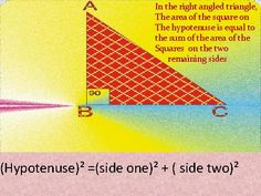 TeacherLingo.com $2.00 - The Pythagoras theorem shows the relationship between the sides of right angled triangles. Every right angled triangle has two sides that makes right angle and the third is hypotenuse.  To find hypotenuse we have to use the formula that is:  (Hypotenuse)²