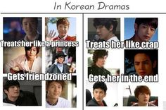 Isn't that always the case. Thank goodness Gu Family Book wasn't like that! #kdrama
