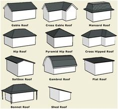 30 Amazing Building Roof Design Architecture (Simple and Functional Design) - FIELDERMAN.COM