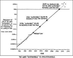 "is ""sustainable"" sustainable? From XKCD via Riders for Health Blog and @lkaran"