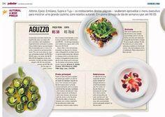 Cantaloupe, Fruit, Food, Vinaigrette, Cooking, Recipes, Restaurants, Meal, The Fruit