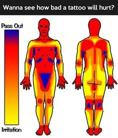 How Bad A Tattoo Will Hurt #charts #pain #tattoos