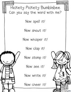 Miss Kindergarten: Sight Word Chant. Going to use this chant with the words on our letter wall. Teaching Sight Words, Sight Word Practice, Sight Word Song, Sight Word Wall, Sight Word Centers, Fry Sight Words, Spelling Practice, Teaching Letters, Sight Word Games