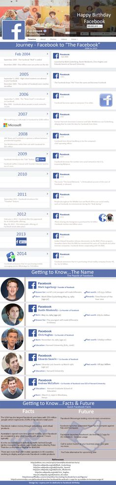 "Happy Birthday Facebook – Journey of Facebook to ""The Facebook"" #infographic #SocialMedia #Facebook"