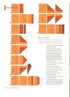 Mary Engelbreit's Folded Book Tutorial