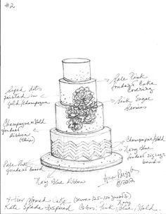 Custom Wedding Cake Sketch