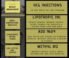 Hormonal Weight Gain, Hcg Injections, Bioidentical Hormones, Body Composition, Ideal Body, Muscle Mass, Weight Management, Losing Weight, Fat