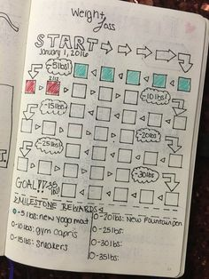 Bullet Journal: Weight Loss Tracker--like the idea of using different colors as incentive/indication of reaching goal