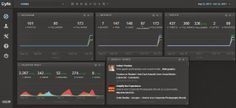 Monitor everything with the business dashboard #Cyfe | Social Media, Software, Web on End of Line Magazine