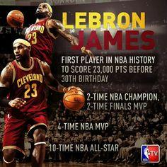 Brindaliers.com    LeBron James Nike Soccer 25512c4177d6