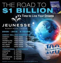 Welcome to Patrick Chan Jeunesse Global group - Awarded The Star Pacer Award For Enrolling The Most Distributors For 2015, Competing With 500,000 Other Distributors From USA, Australia, China, Russia etc Including All Of The Diamonds... WORLDWIDE! http://launch.thepassivewealth.biz/ozon New BILLION DOLLAR Company! Jeunesse GLOBAL