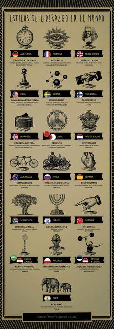 #Infografia 20 estilos de liderazgo en el Mundo #TAVnews