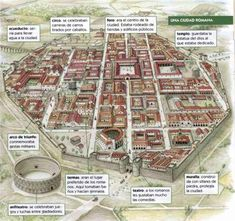 Visión aérea de la antigua Roma con la ubicación de sus lugares más importante.
