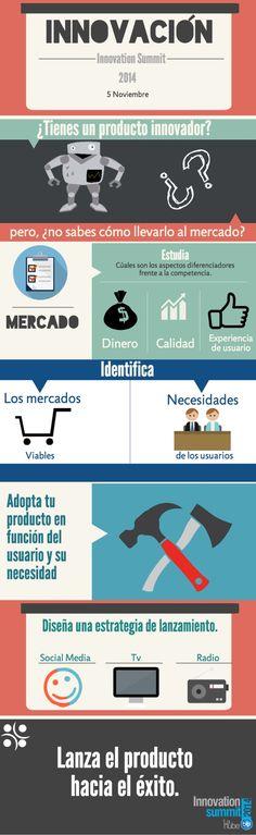 Hola: Una infografía sobre Cómo lanzar un producto innovador. Vía Un saludo
