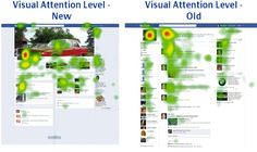 A study of how our eyes look differently at new Facebook timelines - via Mari Smith