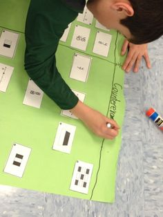Concept Sorts--Deep Thinking about Fractions...check out this detailed post about one way to get your students really thinking about fraction concepts.