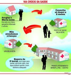JuRehder - Infográfico sobre a saúde para o Jornal da Cidade - Bauru/SP