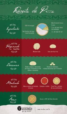 Receita ilustrada de massa de pizza, muito fácil de fazer. Para essa receita você precisa de Farinha, água, fermento fresco, ovo, manteiga, e sal