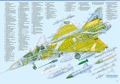 Saab Gripen cutaway