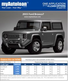 If Ford builds this Bronco Toyota CJ better up its game... www.myautoloan.com