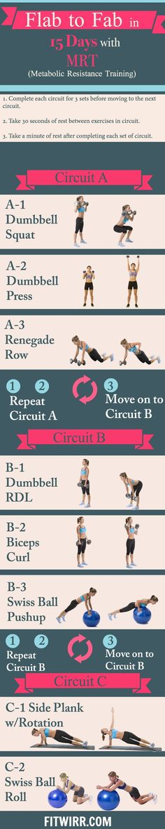 Flab to Fab in 15 Days with MRT (Metabolic Resistance Training). This circuit training works your total body.