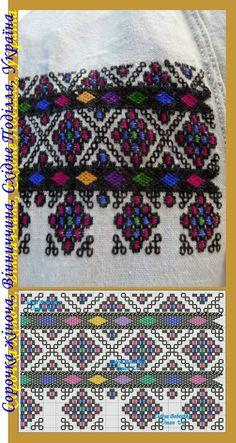 Фрагмент нарукавної вишивки жіночої сорочки з Вінниччини, Східне Поділля, Україна.