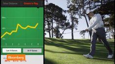 #wearabletech for golf