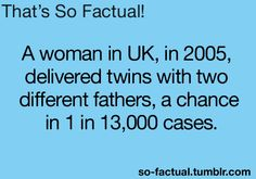 Fraternal twins.  Identical twins with different fathers is impossible...